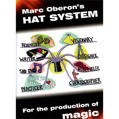 Create Your Own Magic System - magic