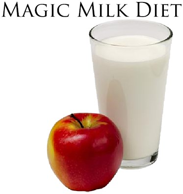 Magic Milk Diet - magic